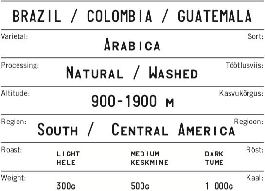 BRAZIL-COLOMBIA-GUATEMALA