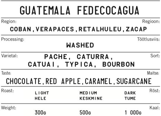 GUATEMALA FEDECOCAGUA
