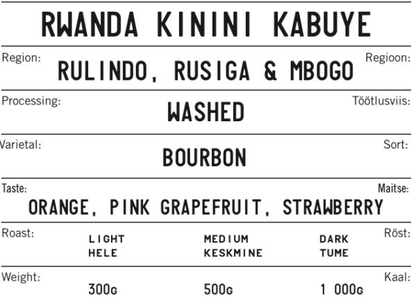 RWANDA KABUYE